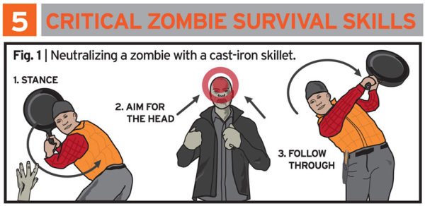 zombie infographic resized 600