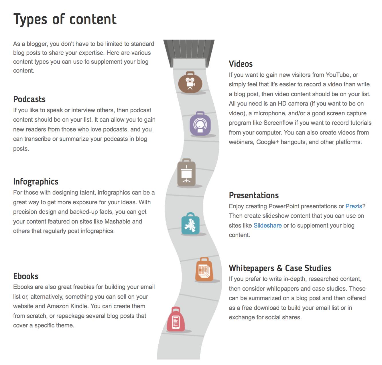 blog-a-lot-types