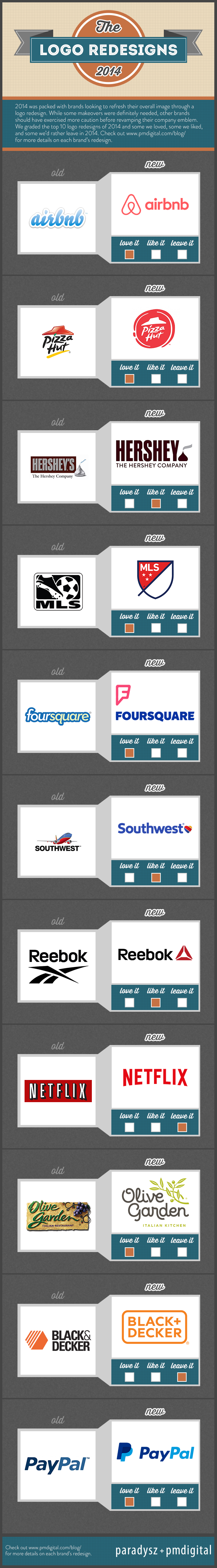 Airbnb, Reebok & Olive Garden: The Major Logo Redesigns of 2014 [Infographic]