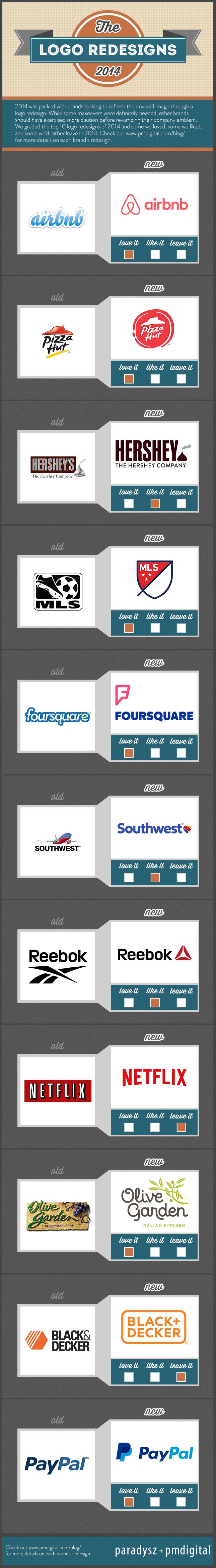 2014-logo-redesign-infographic