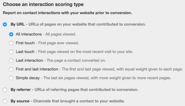 interaction score