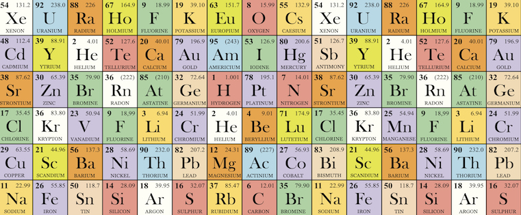The Periodic Table of Inside Sales Benchmarks