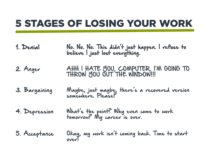 5 Stages of Losing Your Work