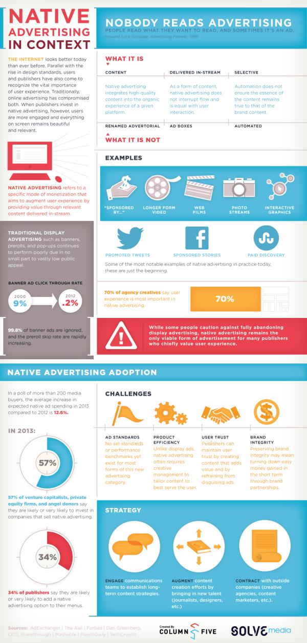 native advertising resized 600