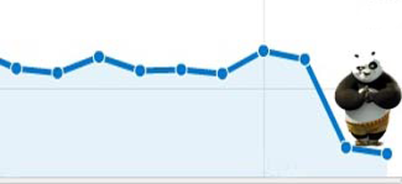 Google Panda Traffic Drop