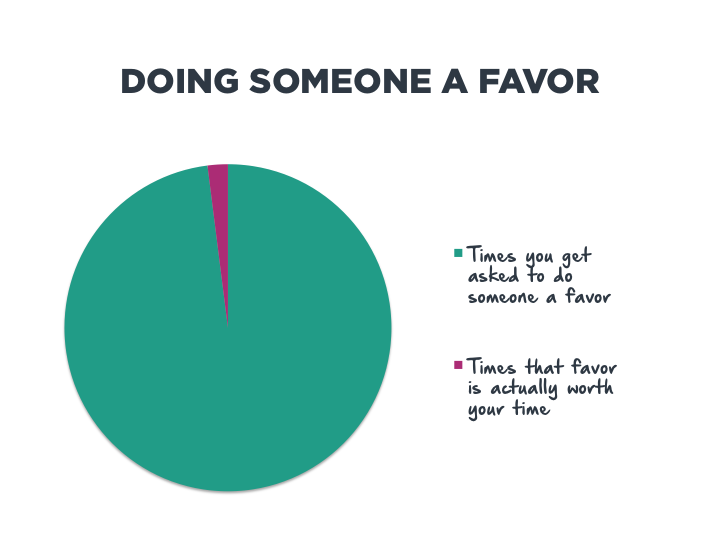 Doing Someone a Favor