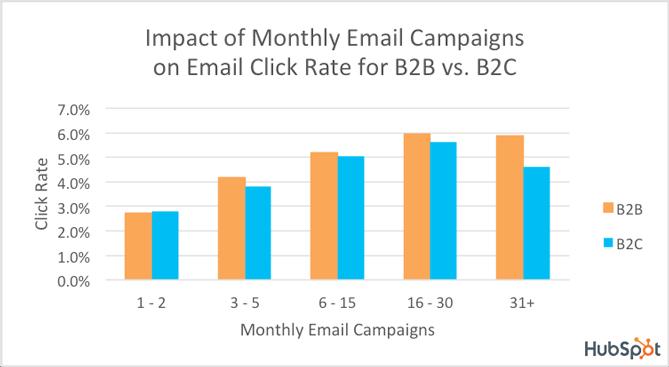 email-ctr-b2b2c-logo