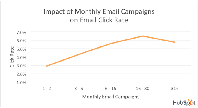 email-ctr-logo