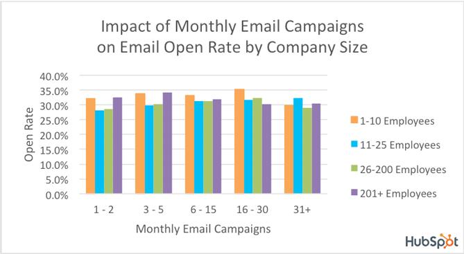 email-open-rates-cs-logo