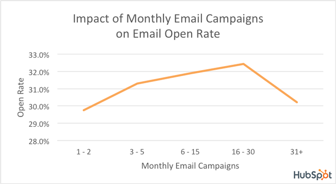 email-open-rate-logo