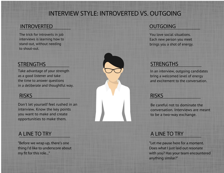 InterviewStyleIntroverted_(3)