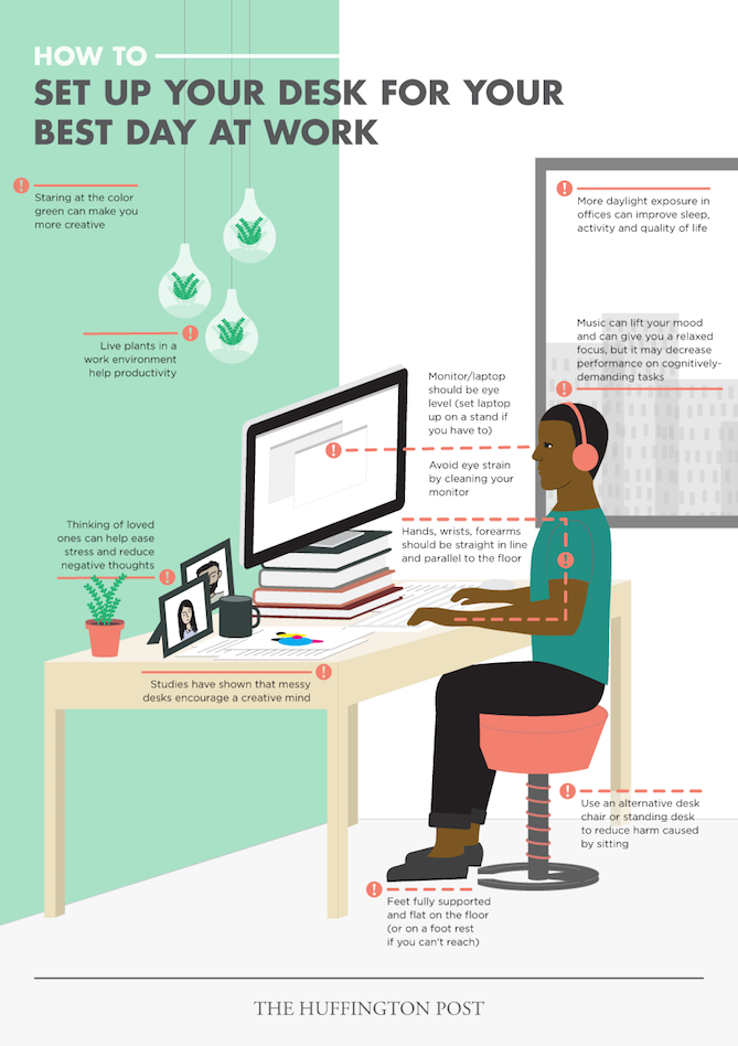 desk-setup-infographic