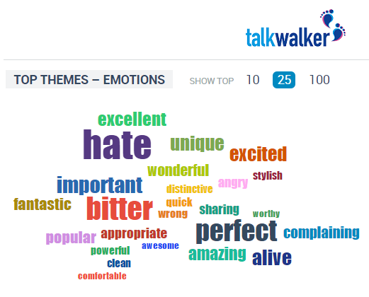 top_emotions_for_ANTI_valentines_day