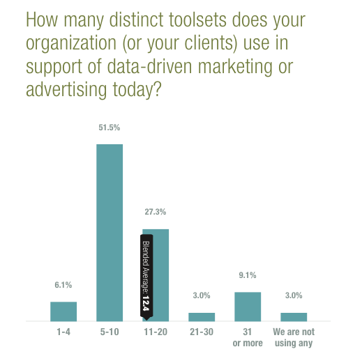 toolsets-marketing