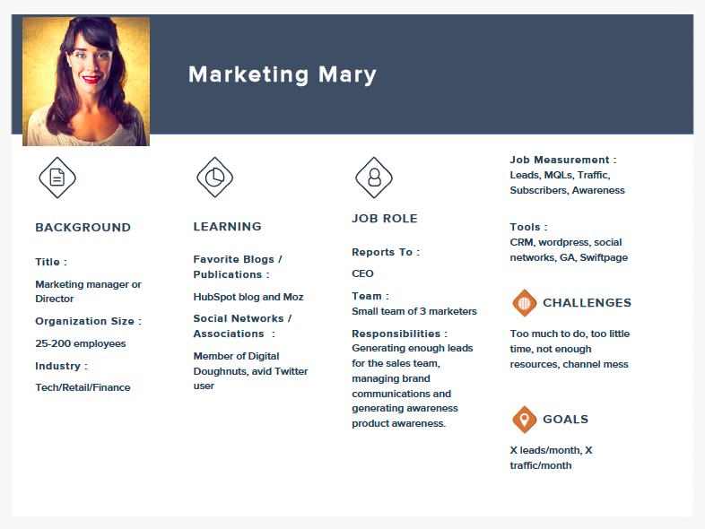 Buyer Persona Output Example