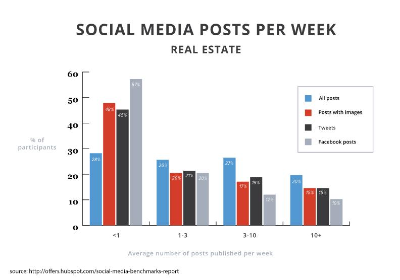 2015smbr-posts-real-estate