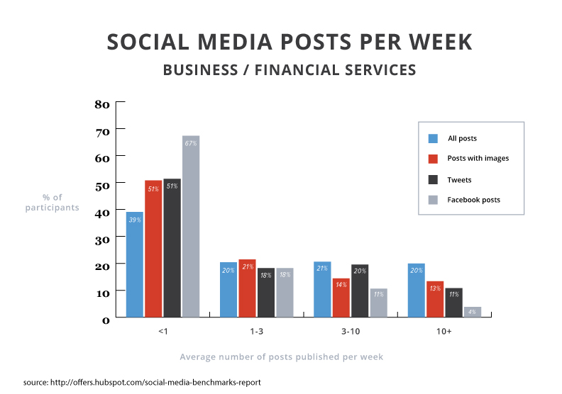 2015smbr-posts-business-financial-services