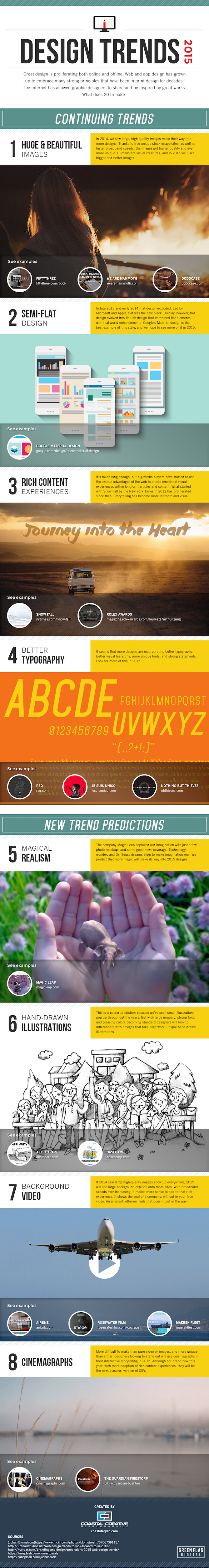 design-trends-2015-infographic