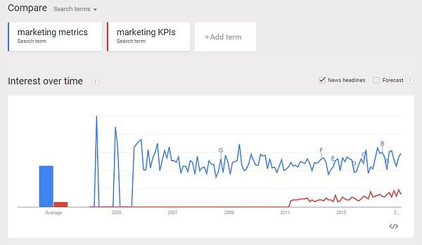 Google Marketing Tools google-trends