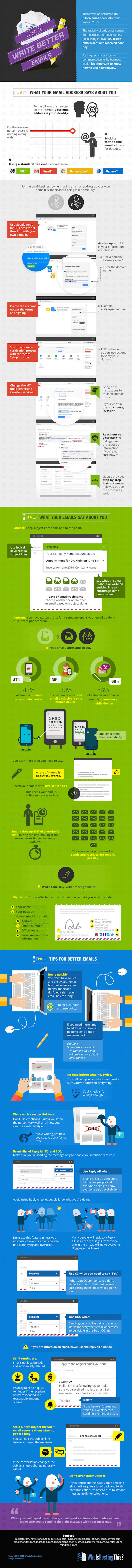 write-better-emails-infographic