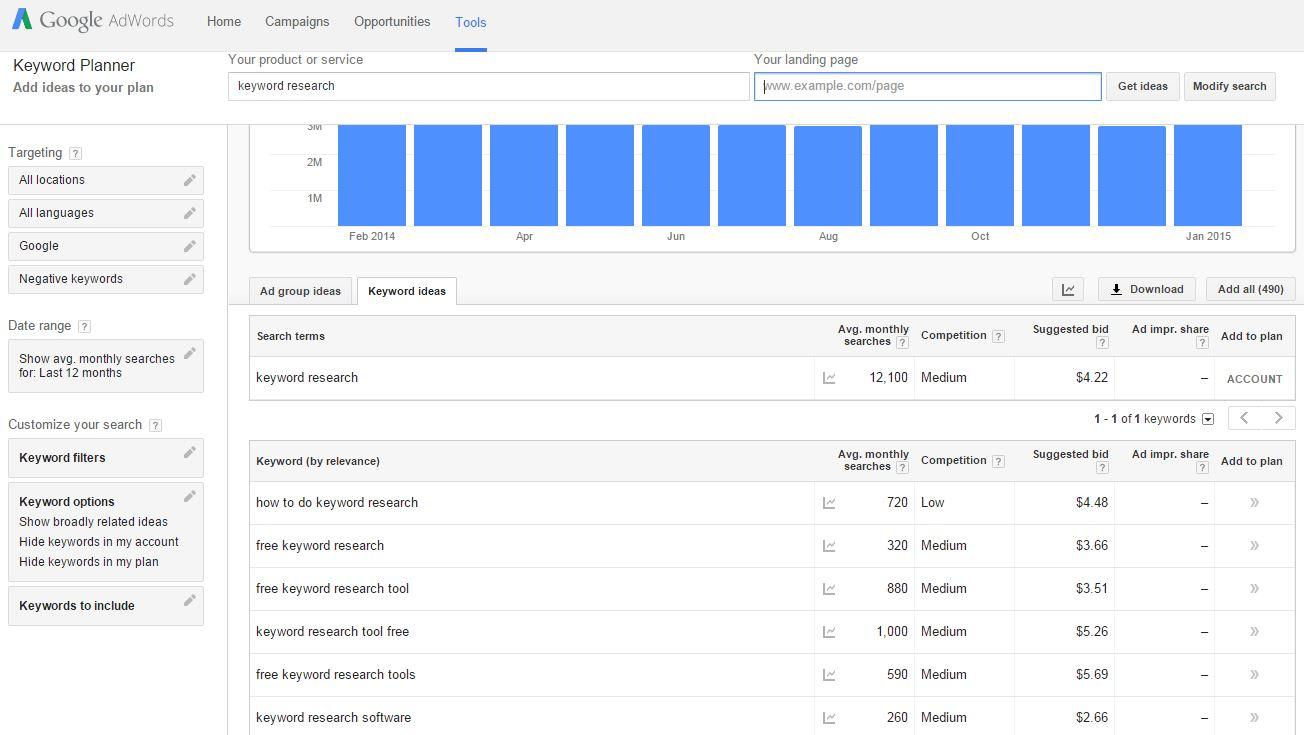 google-adwords-tool