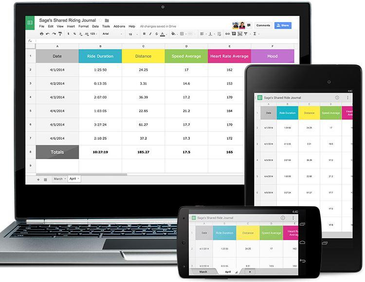 Google Marketing Tools google-spreadsheets