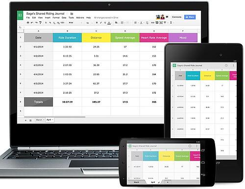 Google Marketing Tools google-spreadsheets