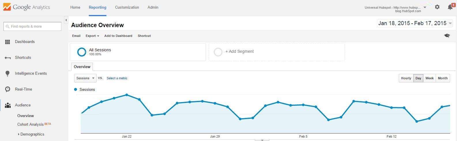 Google Marketing Tools google-analytics