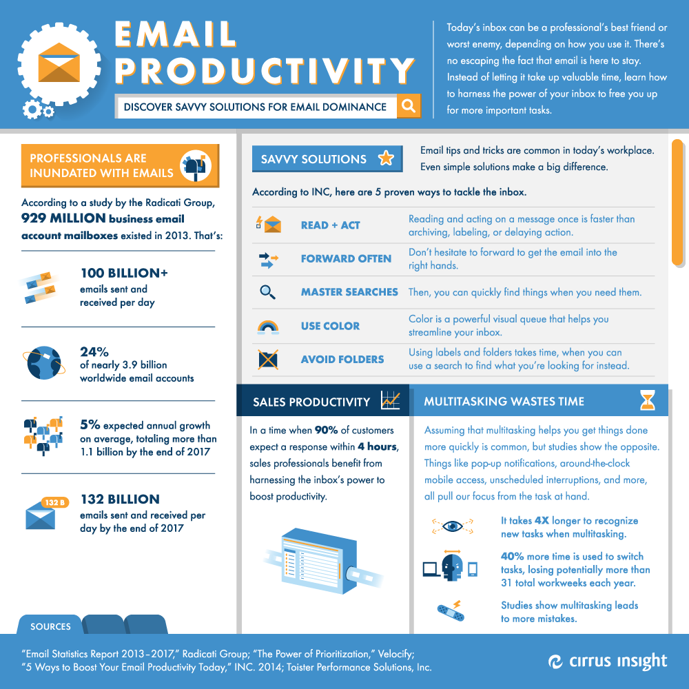 Cirrus_Email_Productivity