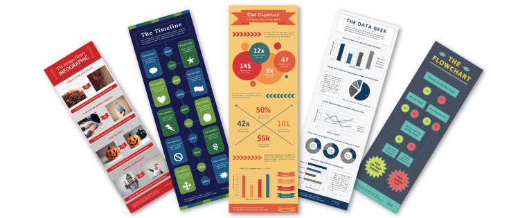 5 Infographics to Teach You How to Easily Make Infographics