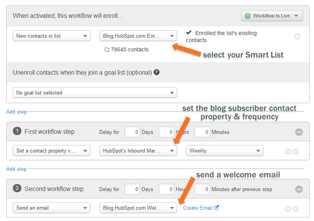 How to Increase Blog Email Subscribers by 128% in 3 Months