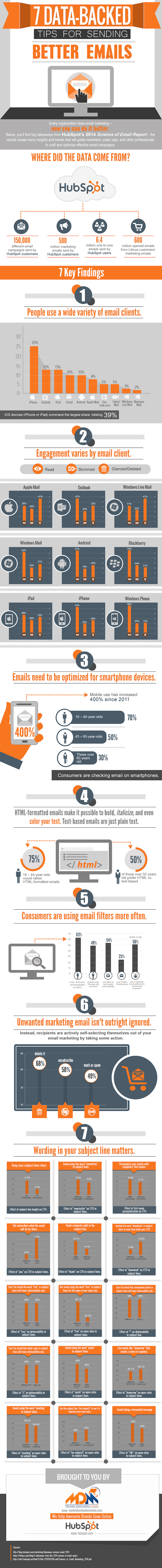 sending-better-emails-infographic