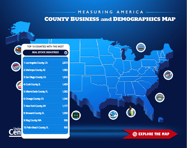 census.gov