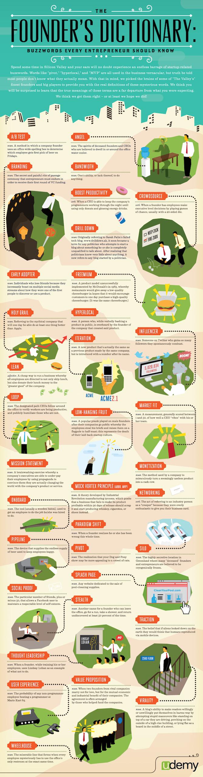 buzzwords-for-entrepreneurs-infographic