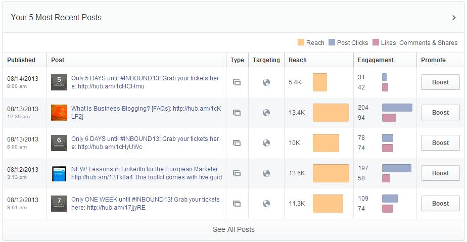 facebook-insights-posts