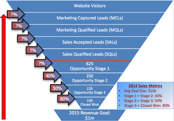 marketingsalesfunnel1-1