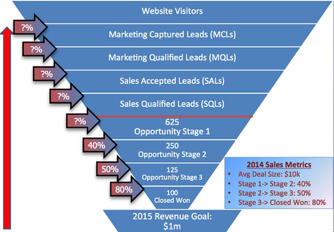 marketingsalesfunnel1-1