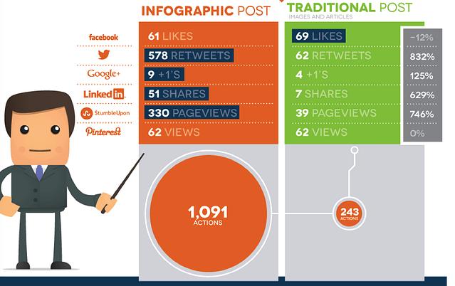 tweet-infographics