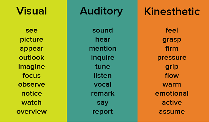 sensorysaleswords