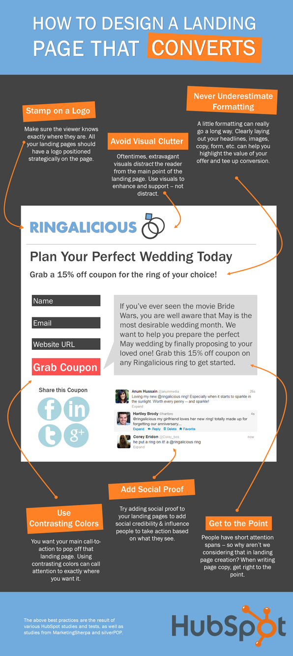 Utterly horrible examples of landing pages (plus some good ...