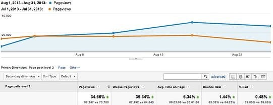Content_Drilldown_-_Google_Analytics-2