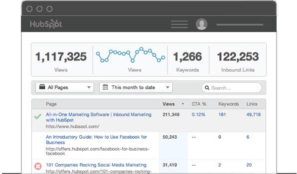 page-performance-analytics