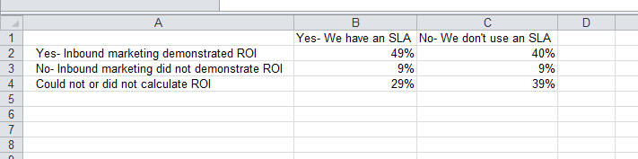 how to make a graph with excel