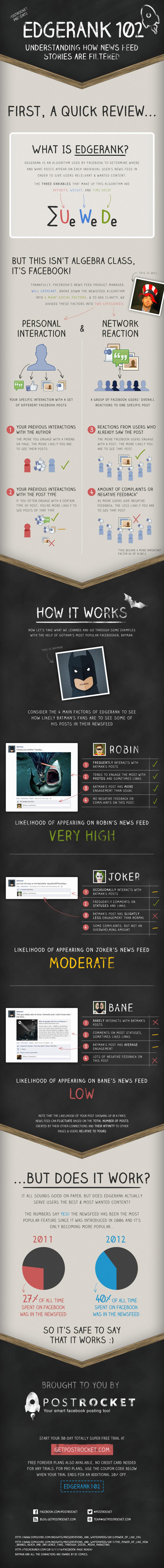 postrocket-facebook-edgerank-infographic