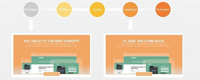 How_Personalization_Works_-_HubSpot