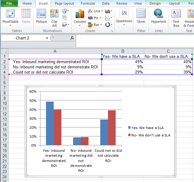 how to build a graph in excel