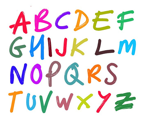 abcs-of-inbound-basics