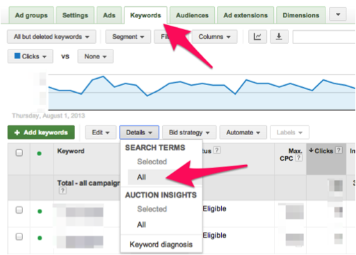 adwords-keywords