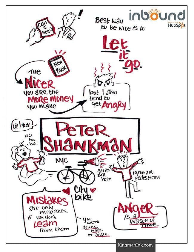 Peter Shankman Bold Talk Graphic Recording