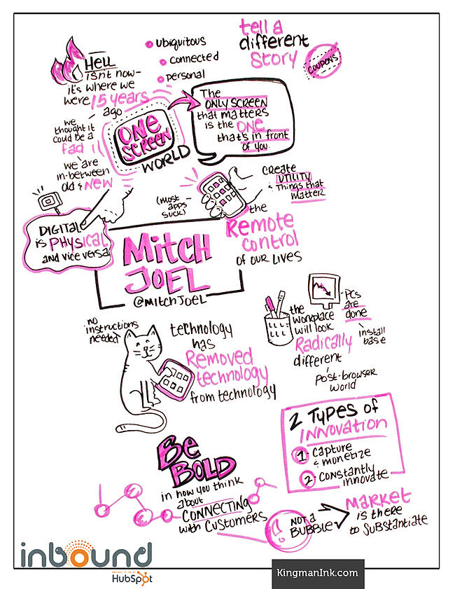 Mitch Joel Bold Talk Graphic Recording
